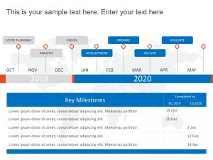 Project Phases Planning Template