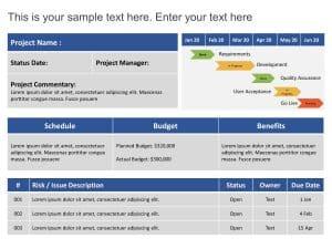 Project Status Summary Dashboard