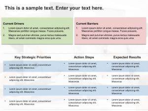 Product Status Summary Slide