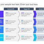 KPI Metrics Improvement