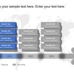 Product Portfolio Launch Roadmap