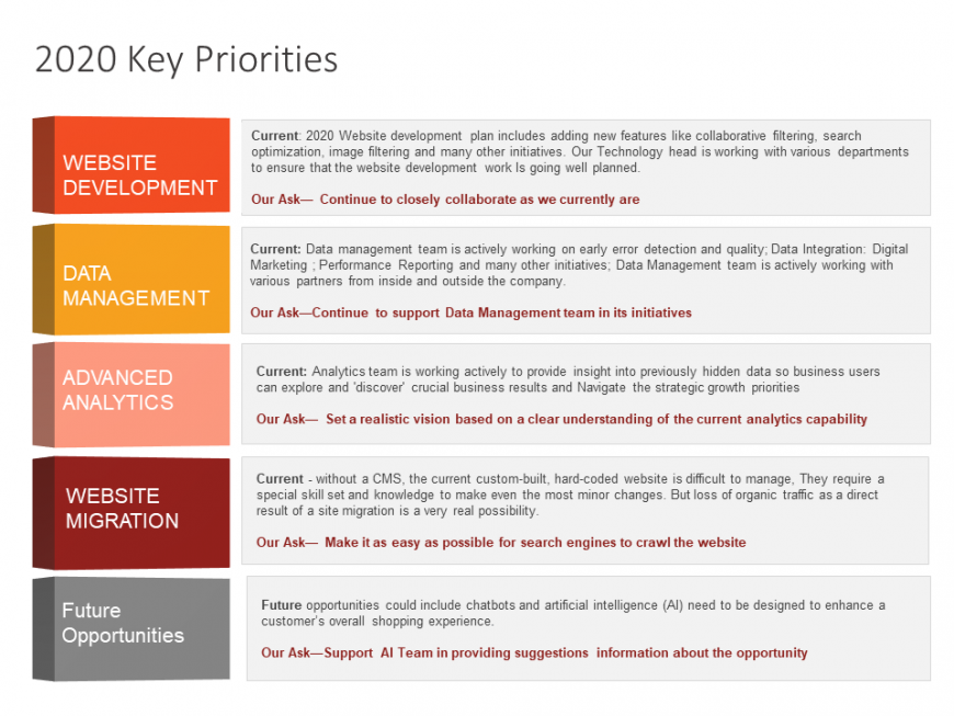 Priorities List PowerPoint Template