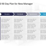 30 60 90 day plan for New Manager