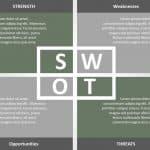 SWOT Analysis Template PPT