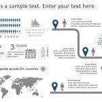 Customer Journey Executive Summary