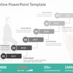 Timeline PowerPoint Template 56