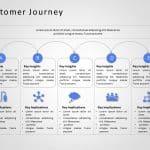 Customer Journey PowerPoint Template 13