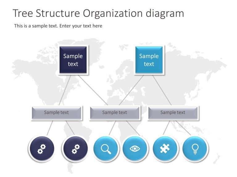 Tree Structure Organization Diagram