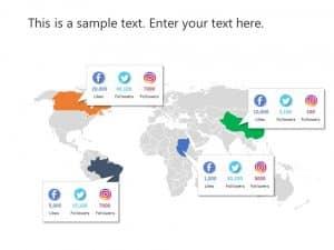 Global Social Media Market Share