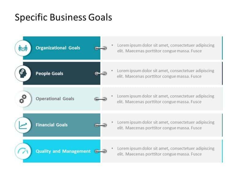 Business Goals List Detailed