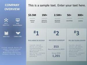 Capabilties Executive Summary PowerPoint Template
