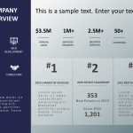 Capabilties Executive Summary PowerPoint Template