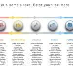 Employee Lifecycle Loop