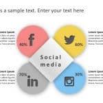 Social Media Market Share PowerPoint Template 7