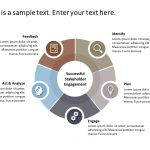 5 Steps Stakeholder Engagement PowerPoint