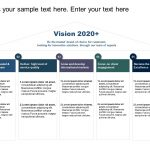 Business Strategic Initiatives