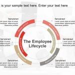 Employee Lifecycle PowerPoint 1