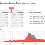 Social Media Performance Comparison
