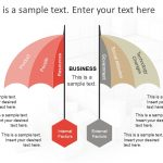 Umbrella Internal External Factors PowerPoint Template