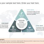 Partnership Strategy Triangle