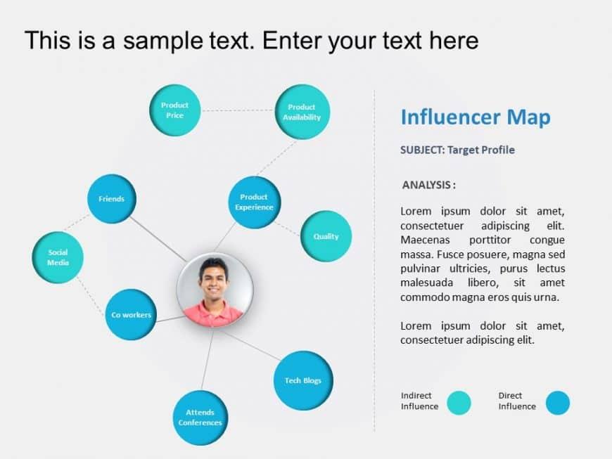 Customer Influencer Map PowerPoint Template