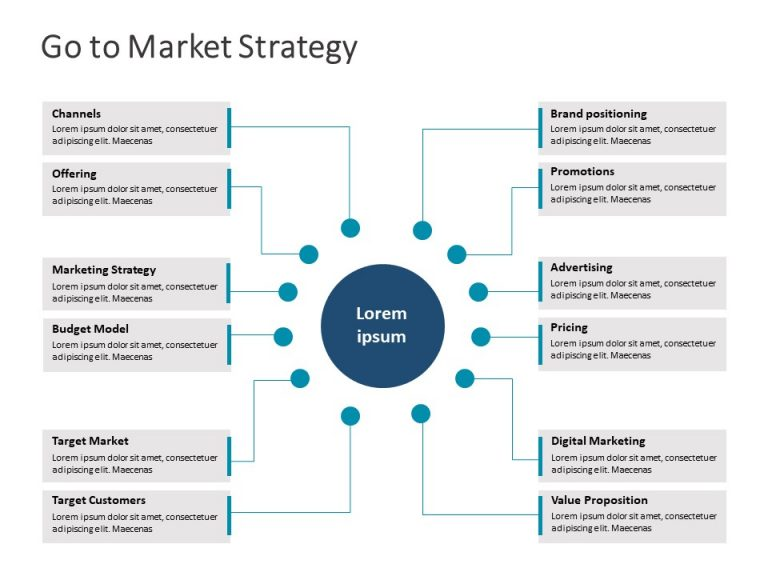 Go to market PowerPoint Template 5