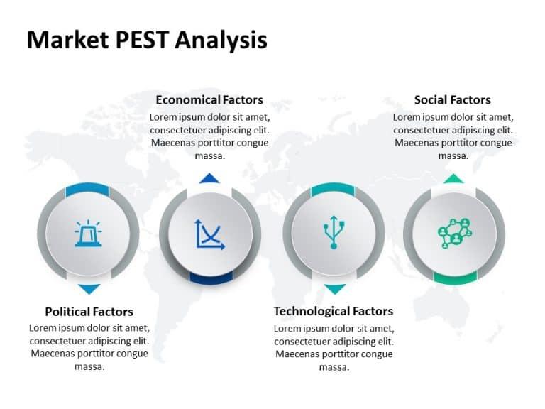 Market PEST Analysis PowerPoint Template 7