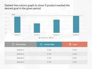Dashed Line Colum Graph Powerpoint Template