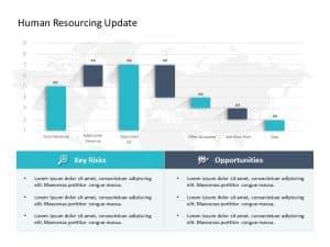 Human Resourcing Update Powerpoint Template