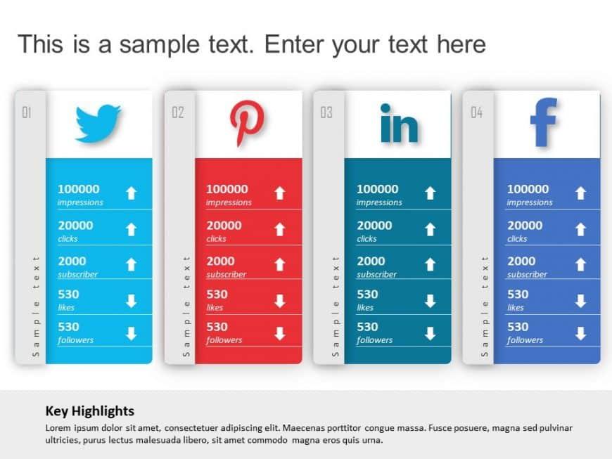 Social Media Report Card