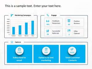 Marketing Campaign Analysis Dashboard