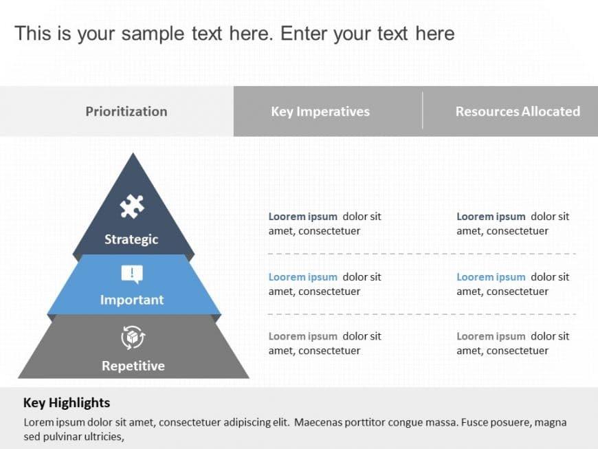 Strategic Resource Allocation PowerPoint