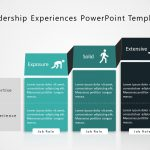 Leadership Experience PowerPoint Template 1