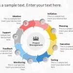 Project Management 8 Steps