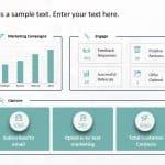 Marketing Campaign Analysis Dashboard