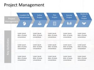 Project Management Powerpoint Template 3