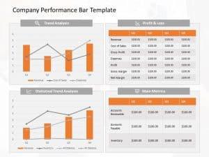 Company Performance Bar Template