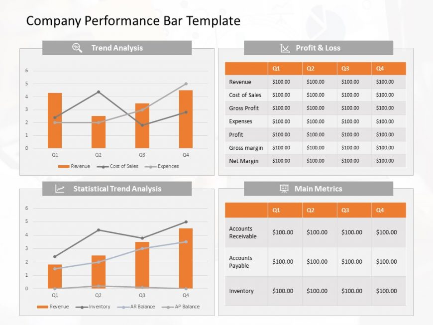 Company Performance Bar Template