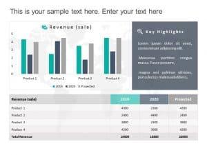 Revenue Trends Financial Analysis