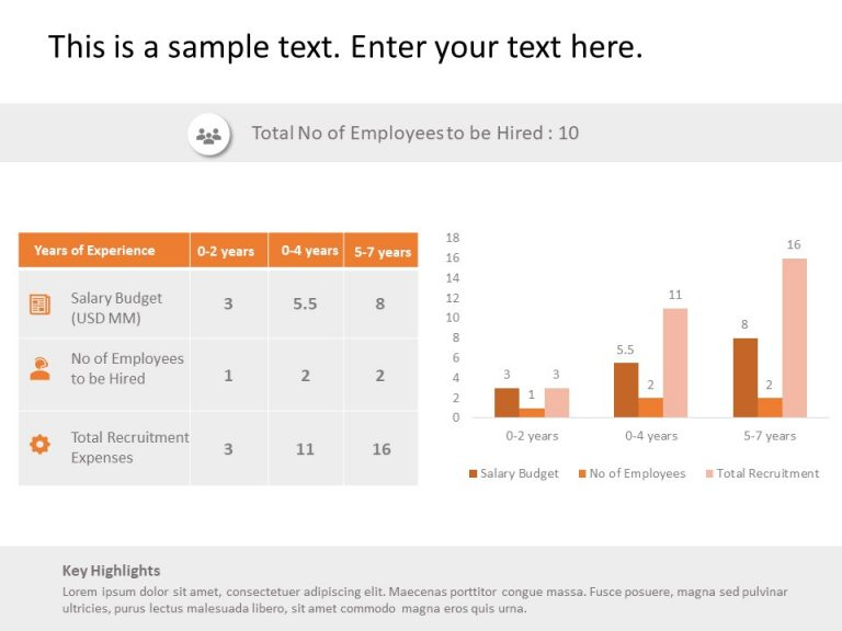 Hiring budget PowerPoint Template