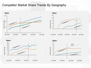 Competitor Market Share Trends By Geography Powerpoint Template