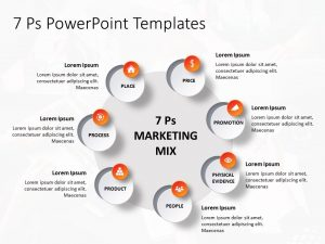 7 P Marketing Mix PowerPoint Template 1