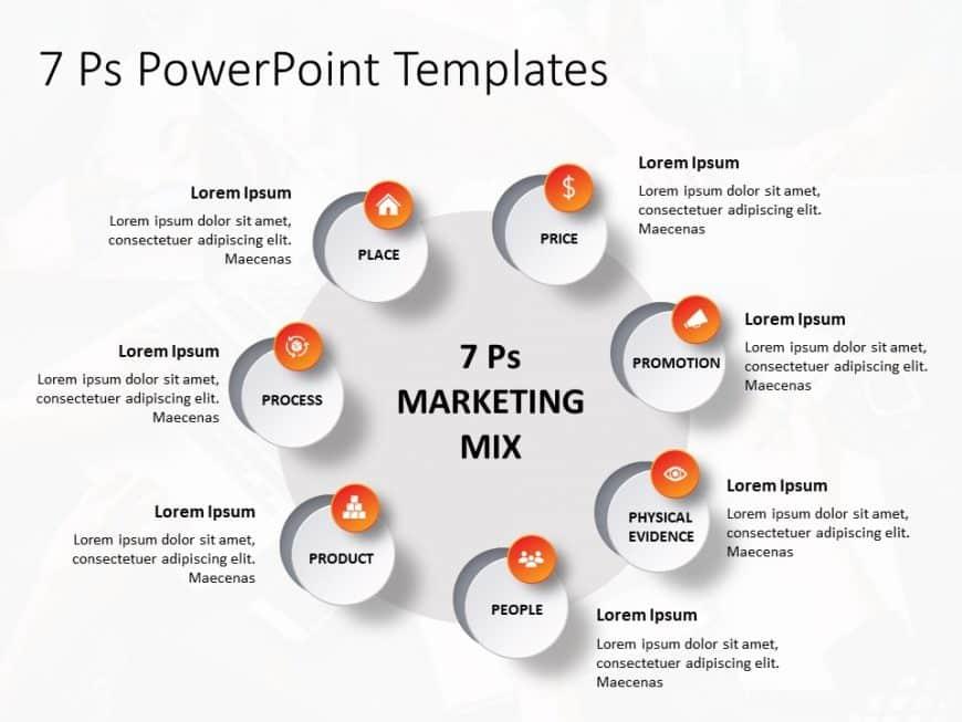 7 P Marketing Mix PowerPoint Template 1
