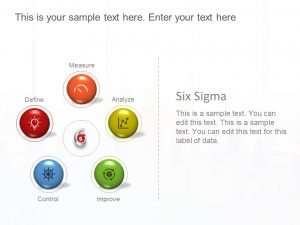 Lean Six Sigma PowerPoint Template Detailed