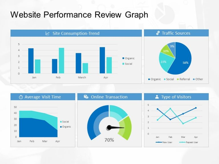 Website Analytics Review Template