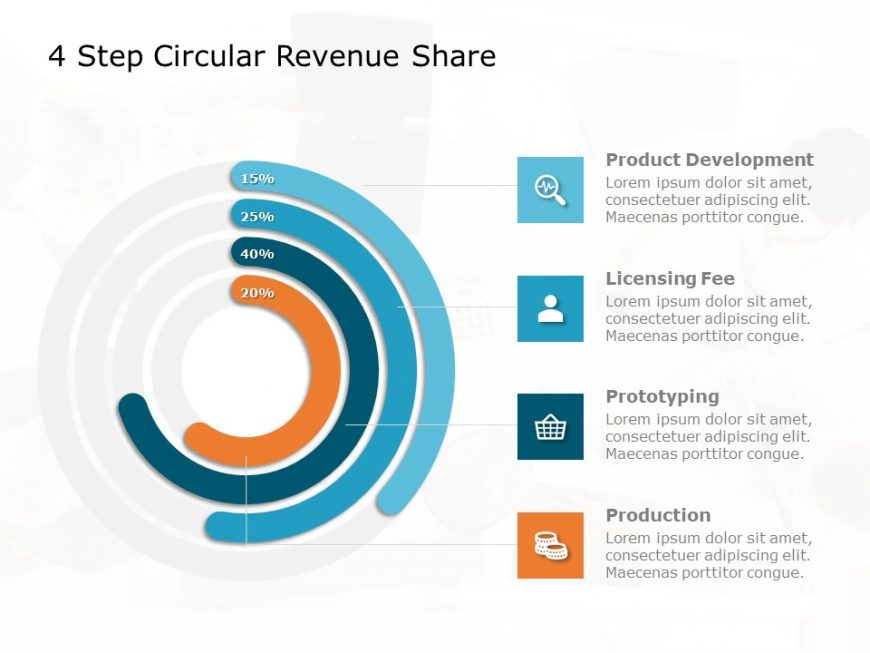 4 Step Circular Revenue Share Diagram Template