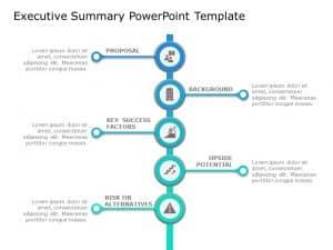 Business Proposal Executive Summary
