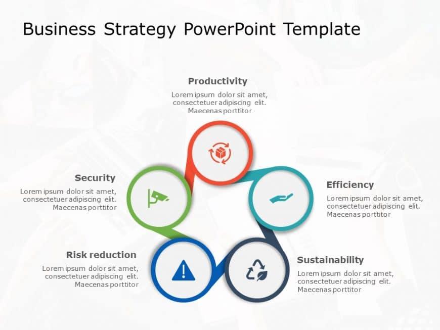 Circle 5 Steps Strategy