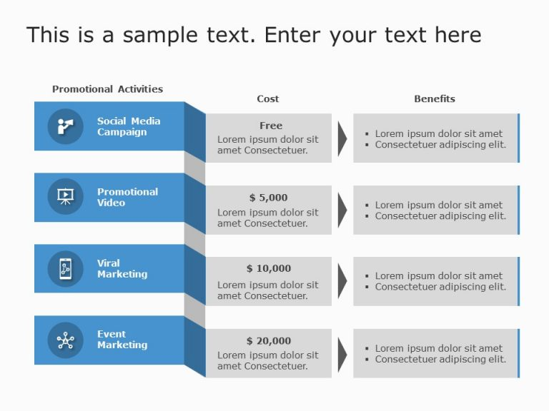 Marketing Cost And Benefits Template