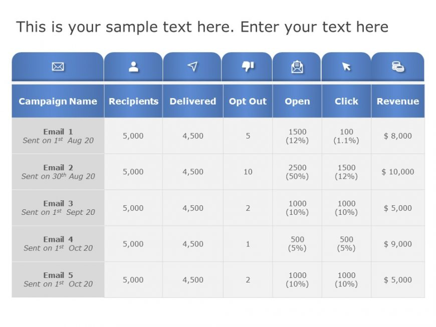 Email Campaign Status Dashboard